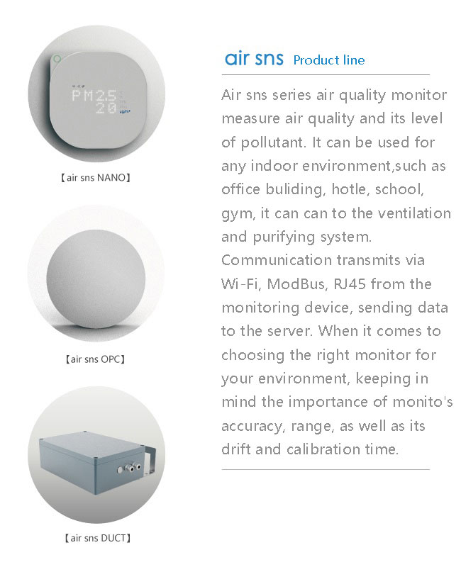 airns indoor air quality monitoring product series